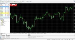 Markets.com Erfahrungen Metatrader 4