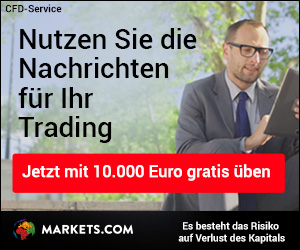 Markets.com Demokonto