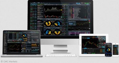 CMC Markets Broker Erfahrungen