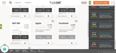 Trade360 Broker Erfahrungen