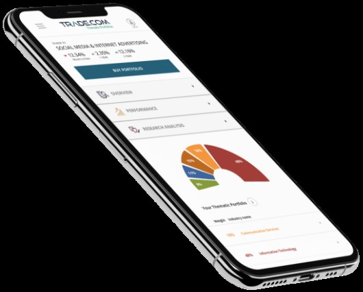 Trade.com Erfahrungen: Trading App